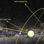 TEMA 14 – Galaxia. Stele. Mișcarea Soarelui. Noțiuni generale despre galaxia noastră