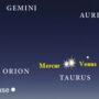Observarea cerului: săptămâna 28 mai – 4 iunie 2021